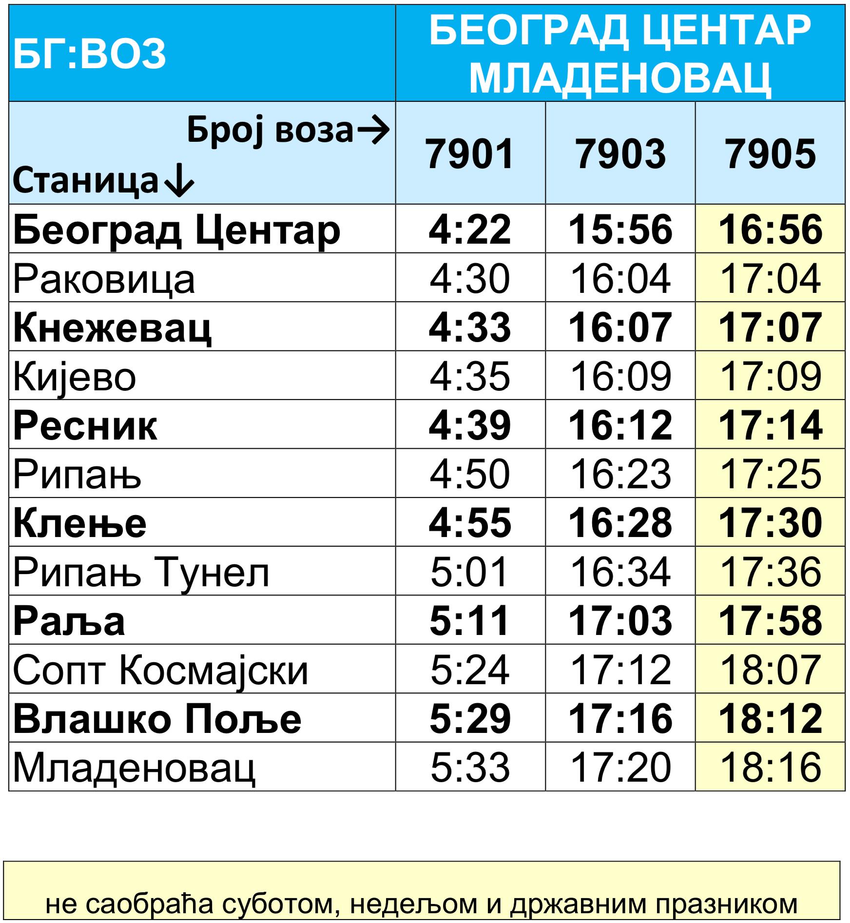 BG Voz 3 (Mladenovac - Beograd /Centar/)